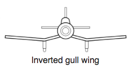 Inverted gull wing