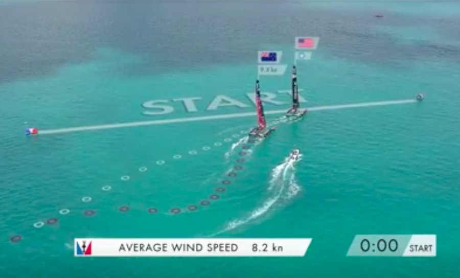 America's Cup Match - USA OCS in Race 1 - Image: ACTV Video