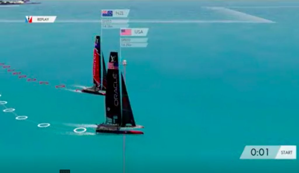 Oracle is over early again, in Race 5 of the 2017 America's Cup Match