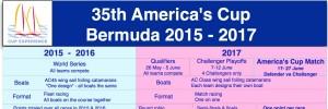 America's Cup 2017 Race Calendar